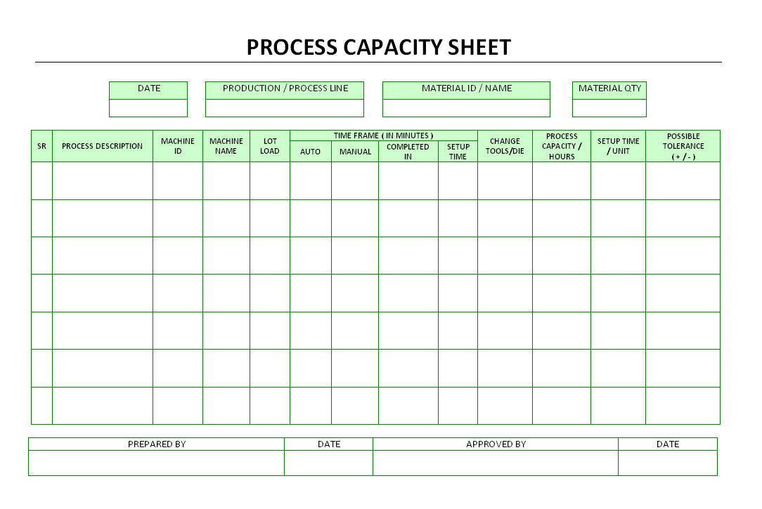 Process Capacity sheet