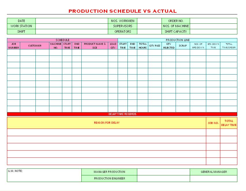 Production Schedule vs Actual