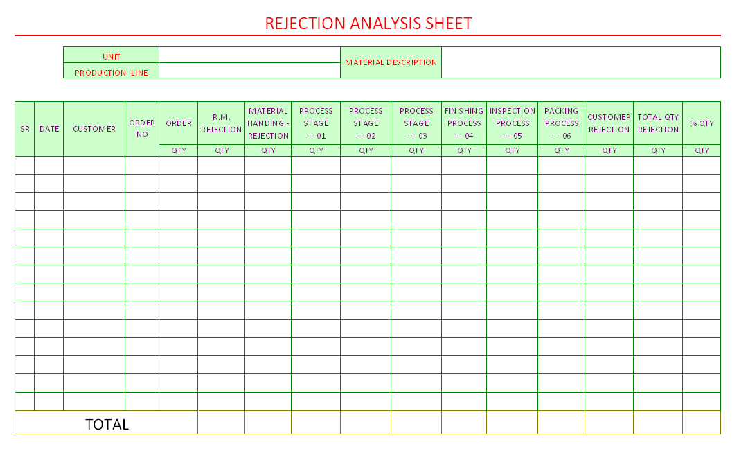 Rejection Analysis Sheet