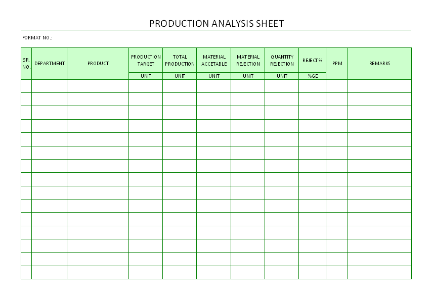 Production Analysis Sheet