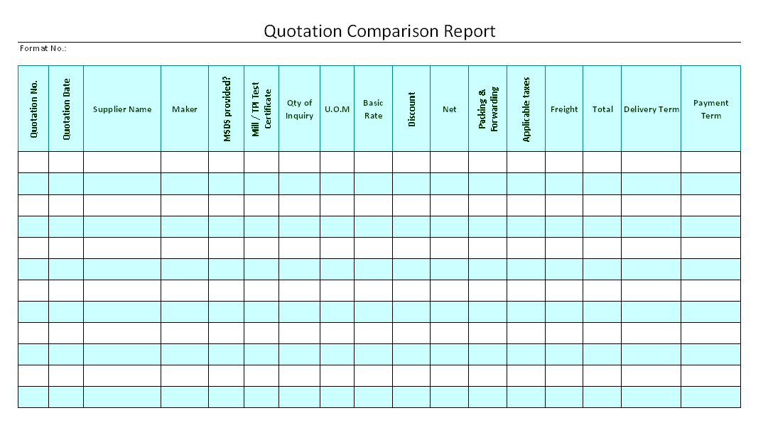 Quotation comparison report -