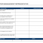 Checklist for Management representative