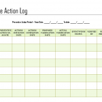 Preventive action log