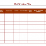Process Matrix