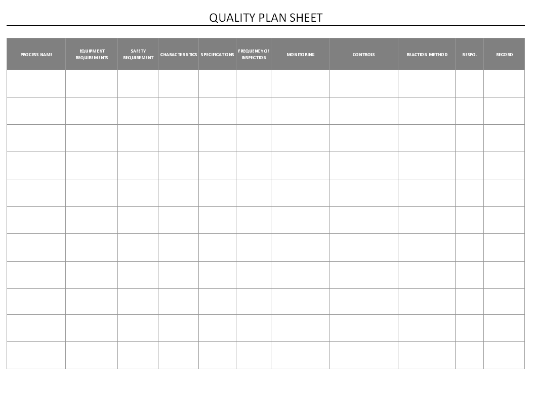 Quality Plan Sheet