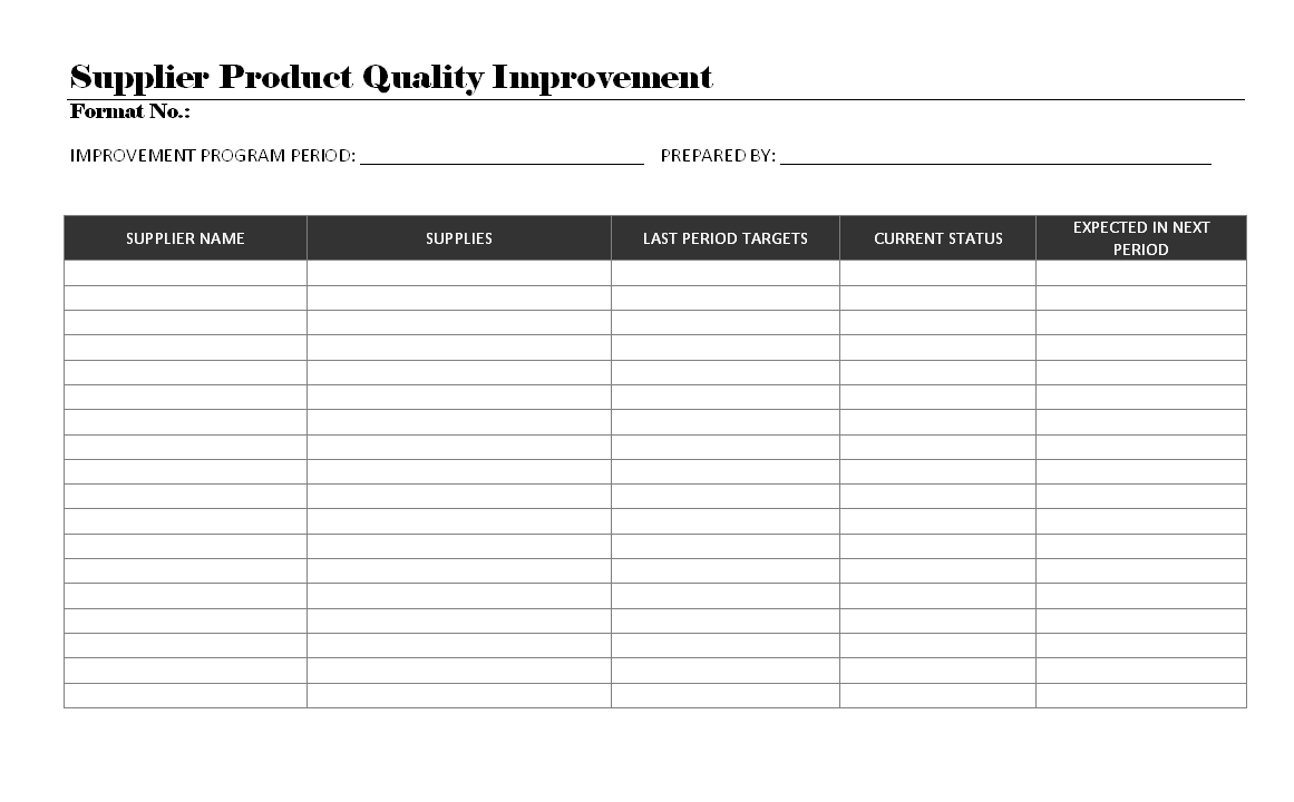 quality improvement report Quality improvement (qi) is a systematic, formal approach to the analysis of practice communicate your results quality improvement efforts should be transparent to your staff, physicians, and patients.
