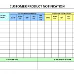 Customer Product notification