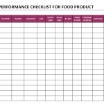 Hygiene Performance checklist for food product