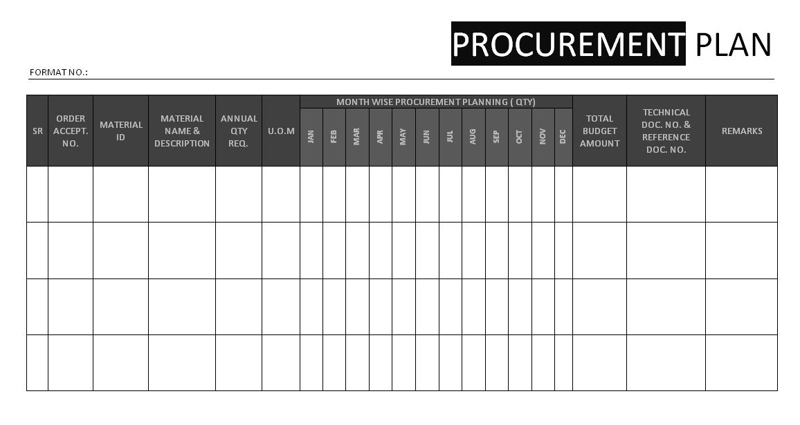Procurement Plan -