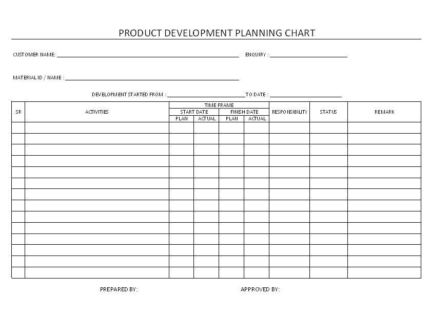 Product development planning chart