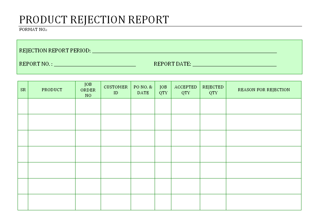 Product Rejection Report