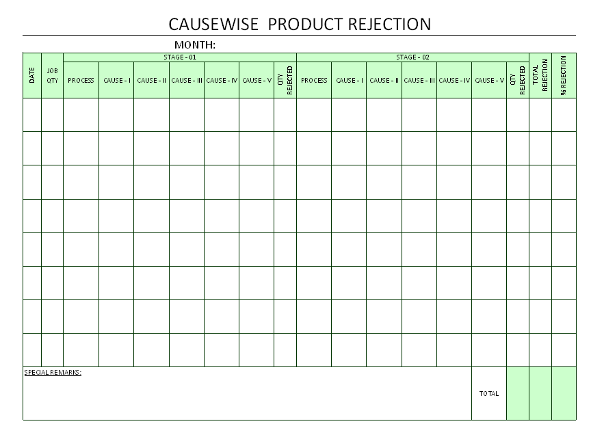 Cause wise product rejection