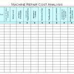 Machine Repair Cost analysis