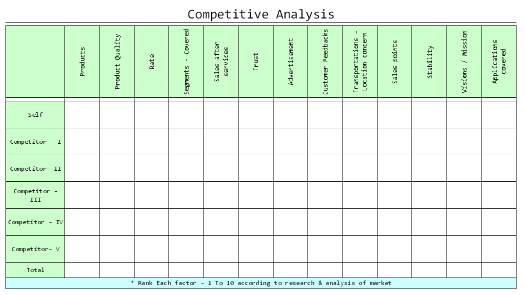 competitor analysis template xls - competitive analysis