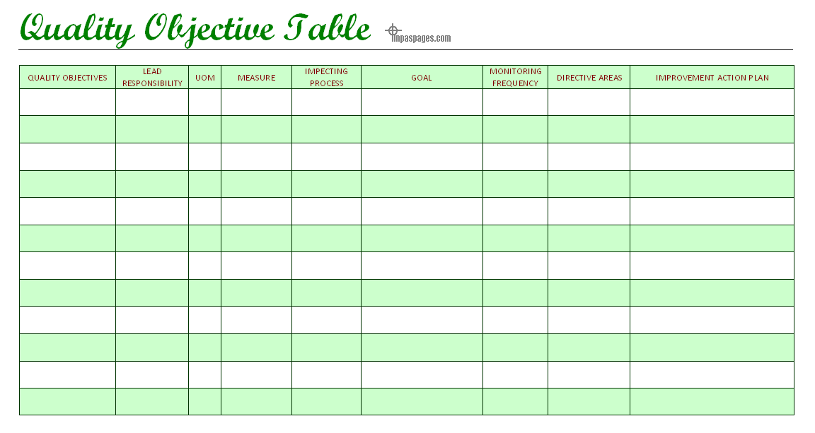 Quality objective table