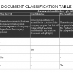 Document Classification Table