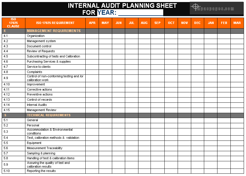 Develop internal audit system in laboratory for Annual internal audit plan template