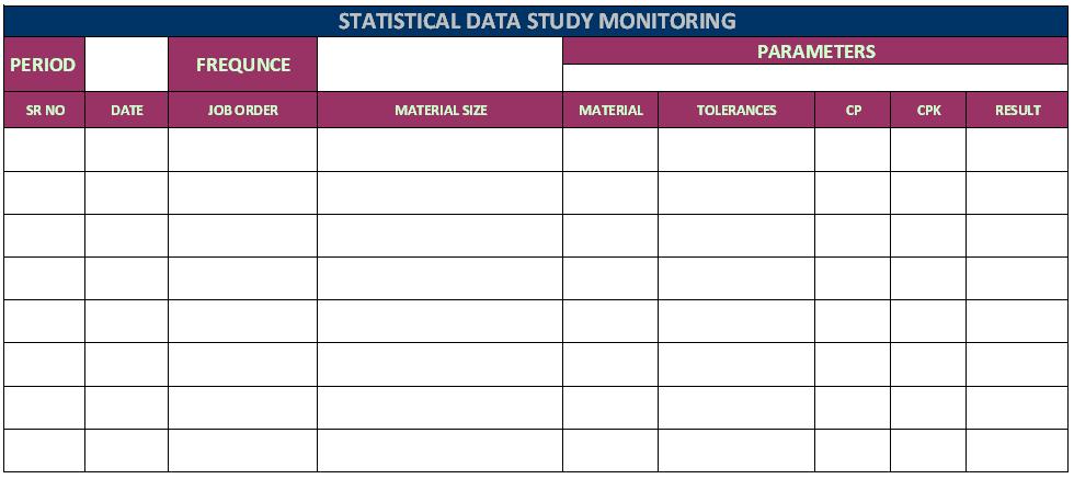 Statistical data study monitoring chart