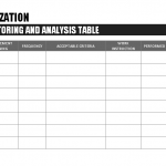 Measuring Monitoring and Analysis Table