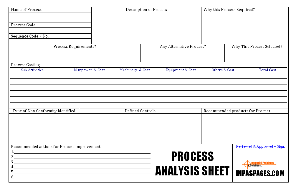 process analysis and realization process analysis sheet
