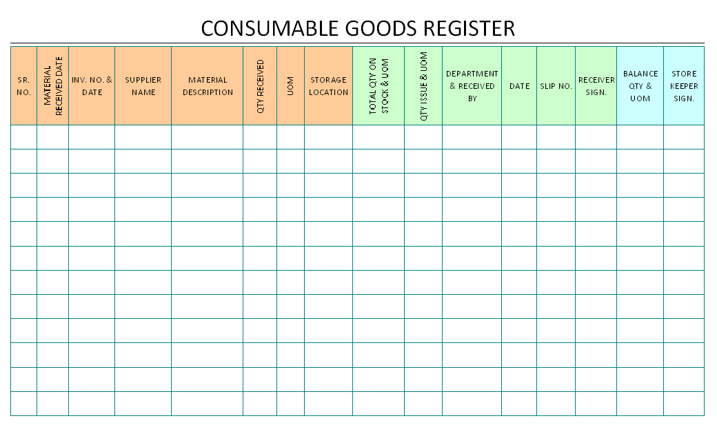 Consumable Goods Management In Store