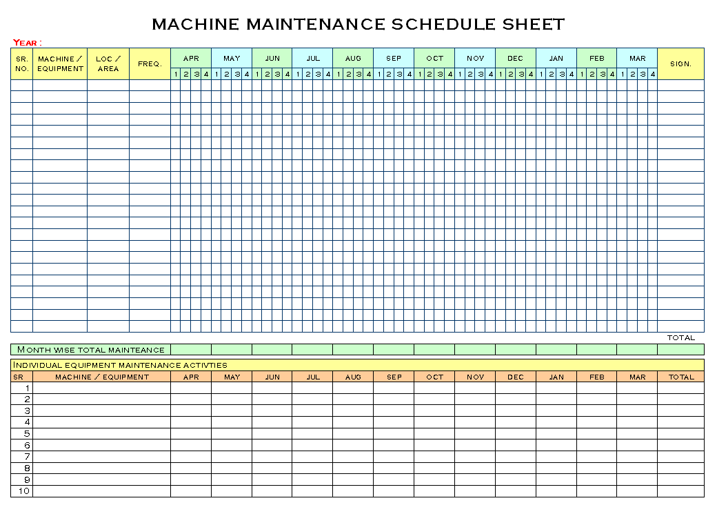 Preparation of Schedule for Machine maintenance -