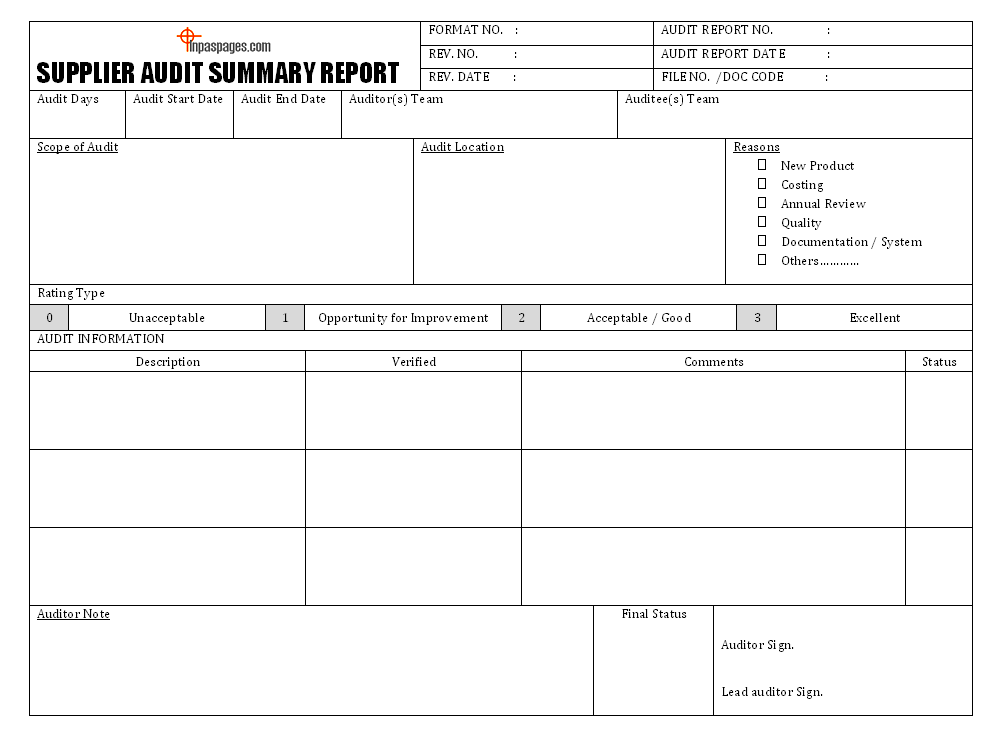 Supplier Audit Summary Report In Word Doent