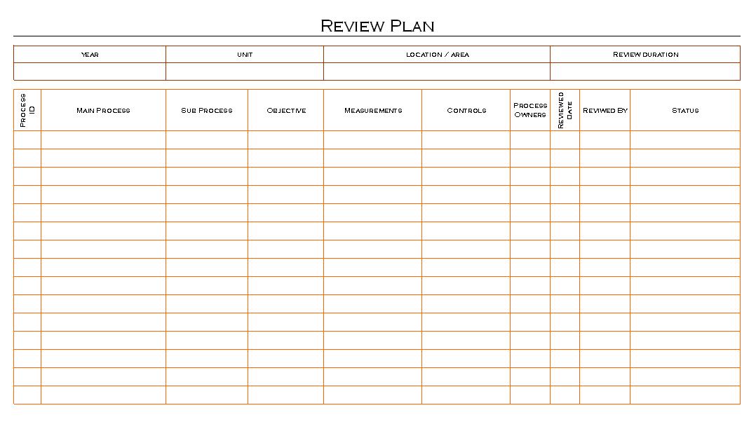 Review plan
