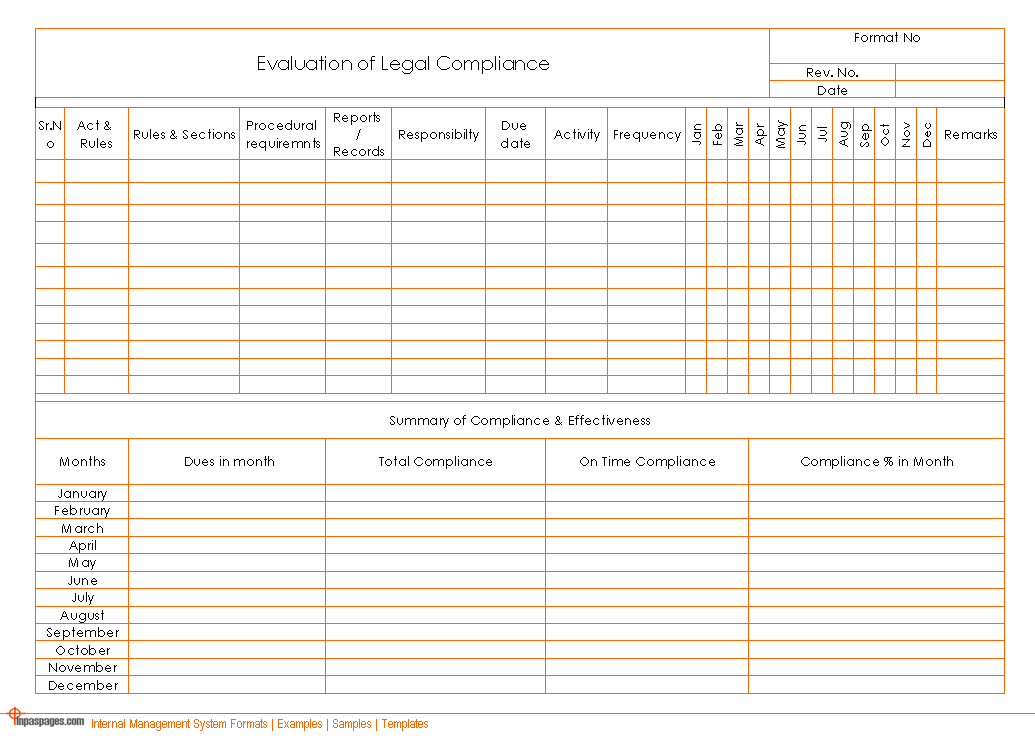 Evaluation of legal compliance