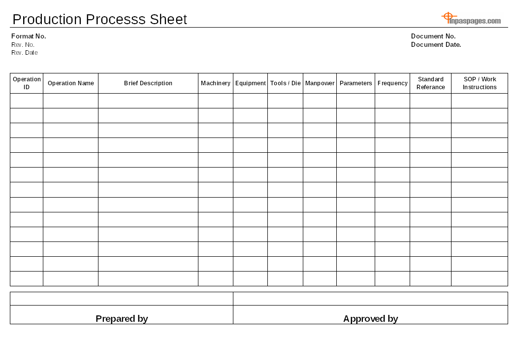 Production Process Documentation
