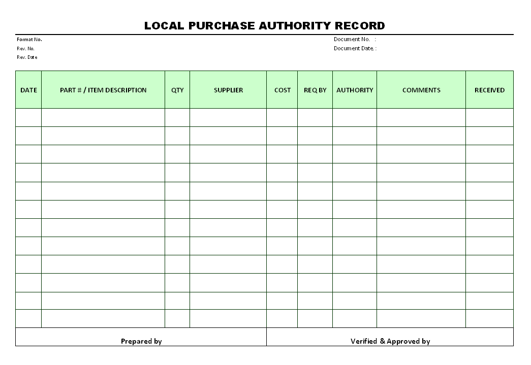 Local purchase authority record