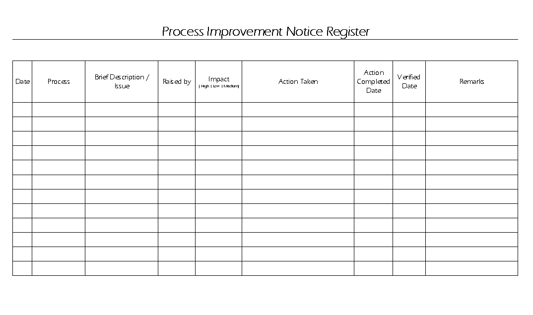 process improvement notification document