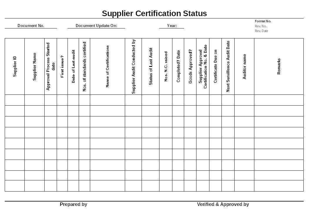 Supplier certification status