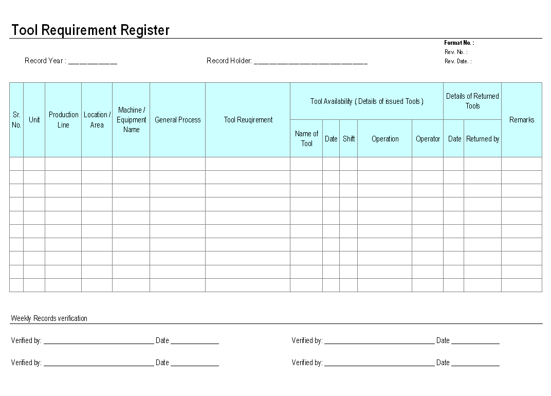 Tool Requirement For Manufacturing Process