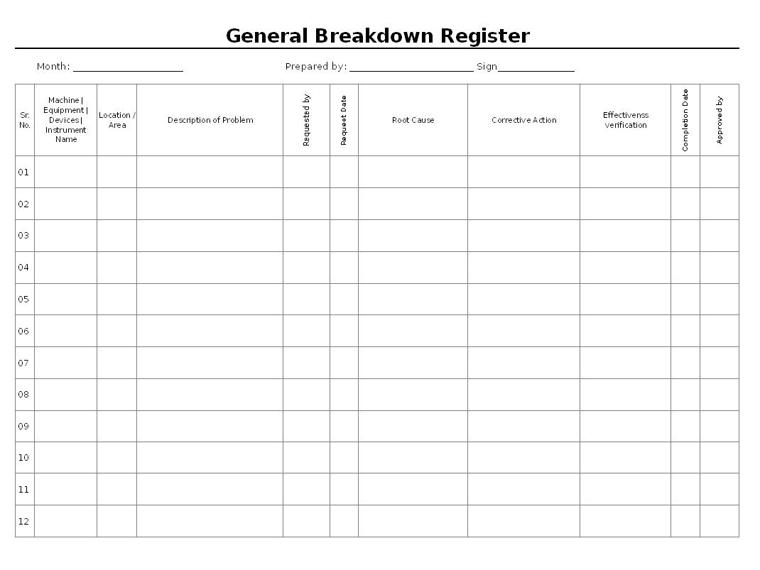 General Breakdown Register