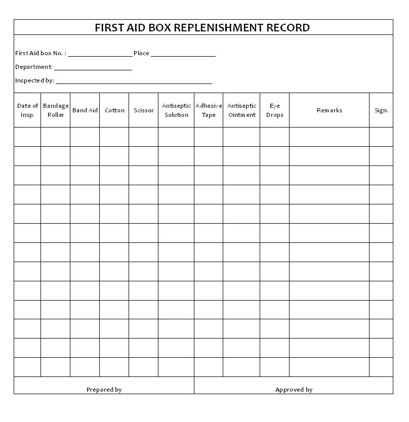 First Aid Box Replenishment Process