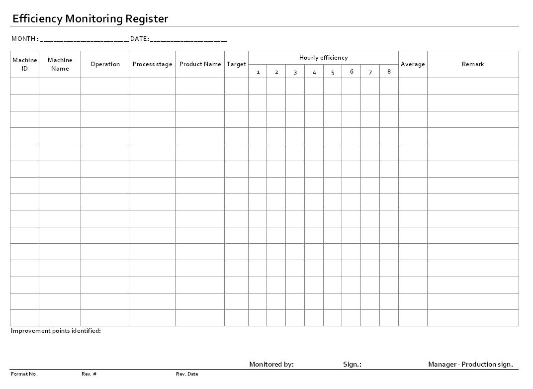 Efficiency monitoring register