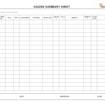 Kaizen Summary Sheet