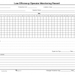 Low efficiency operator monitoring record