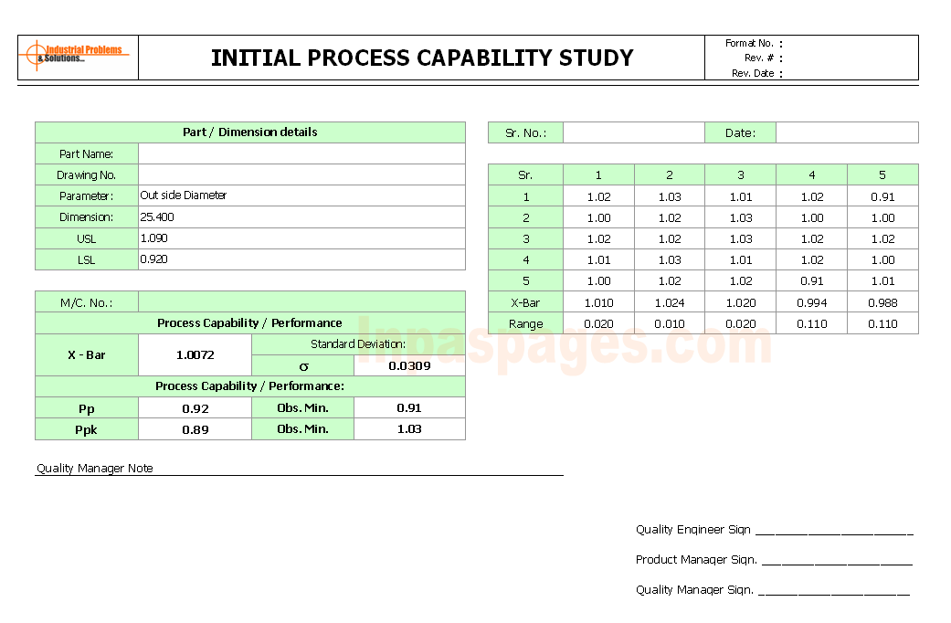 How to Perform a Process Capability Study - Quality America