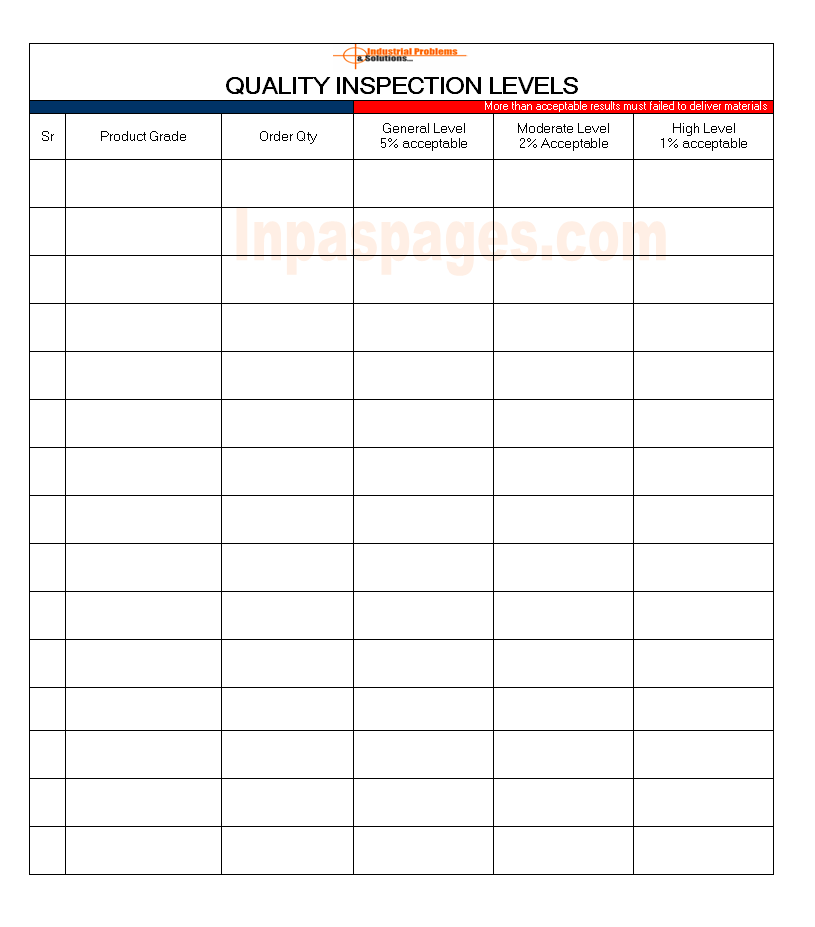 Quality inspection levels
