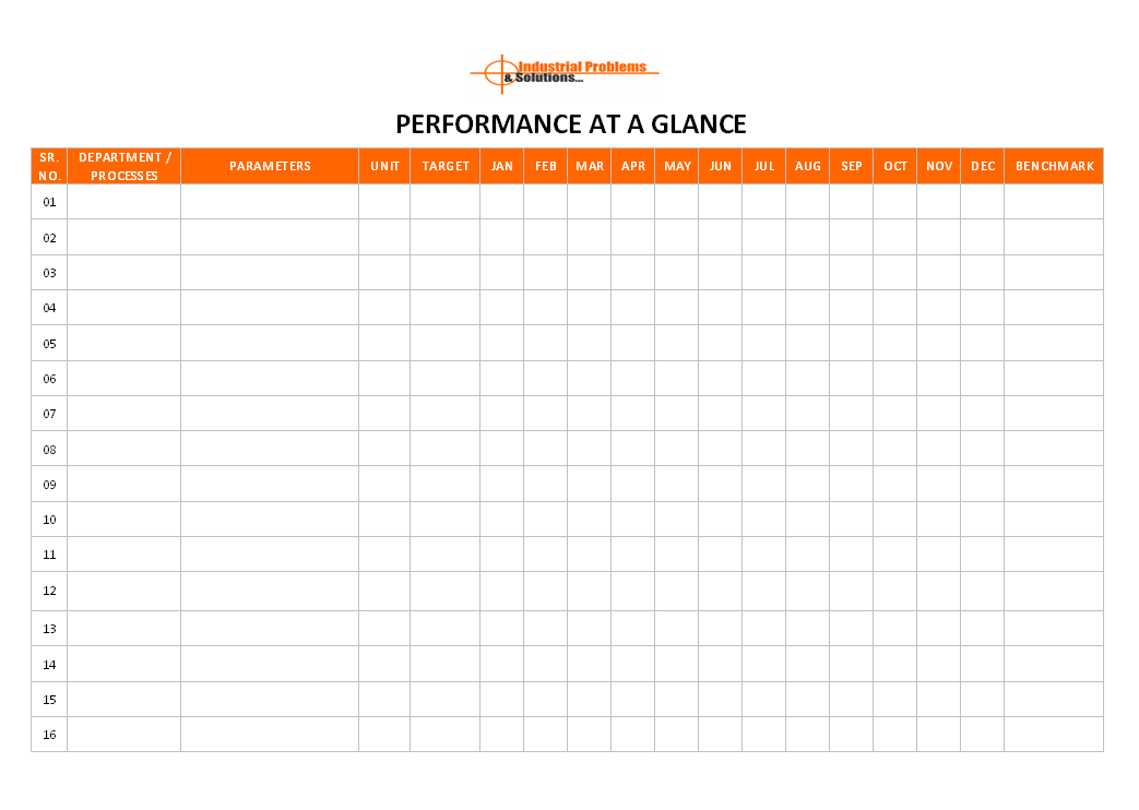 Performance at glance template