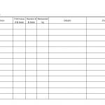 SOP review status template