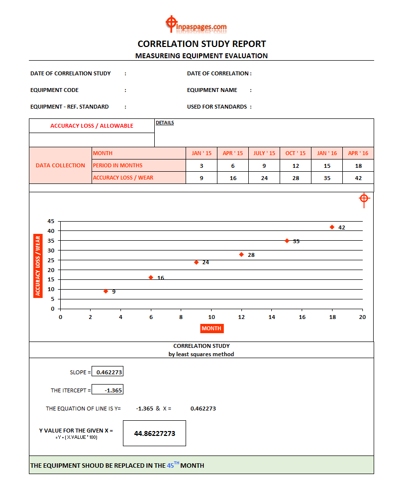 Correlation study report format, Correlation study report template, Correlation study report example, Correlation study report sample, Correlation study report template, Correlation study report pdf, Correlation study report xls, Correlation study report excel, quality inspection