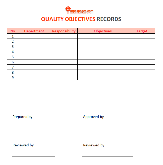 Quality objective Records