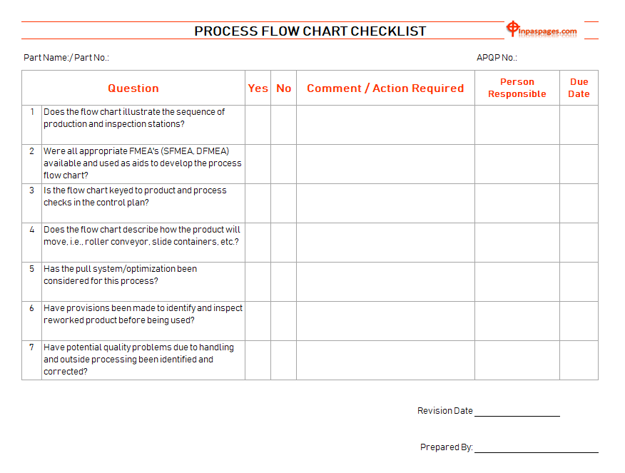 Process Flow Chart Checklist format
